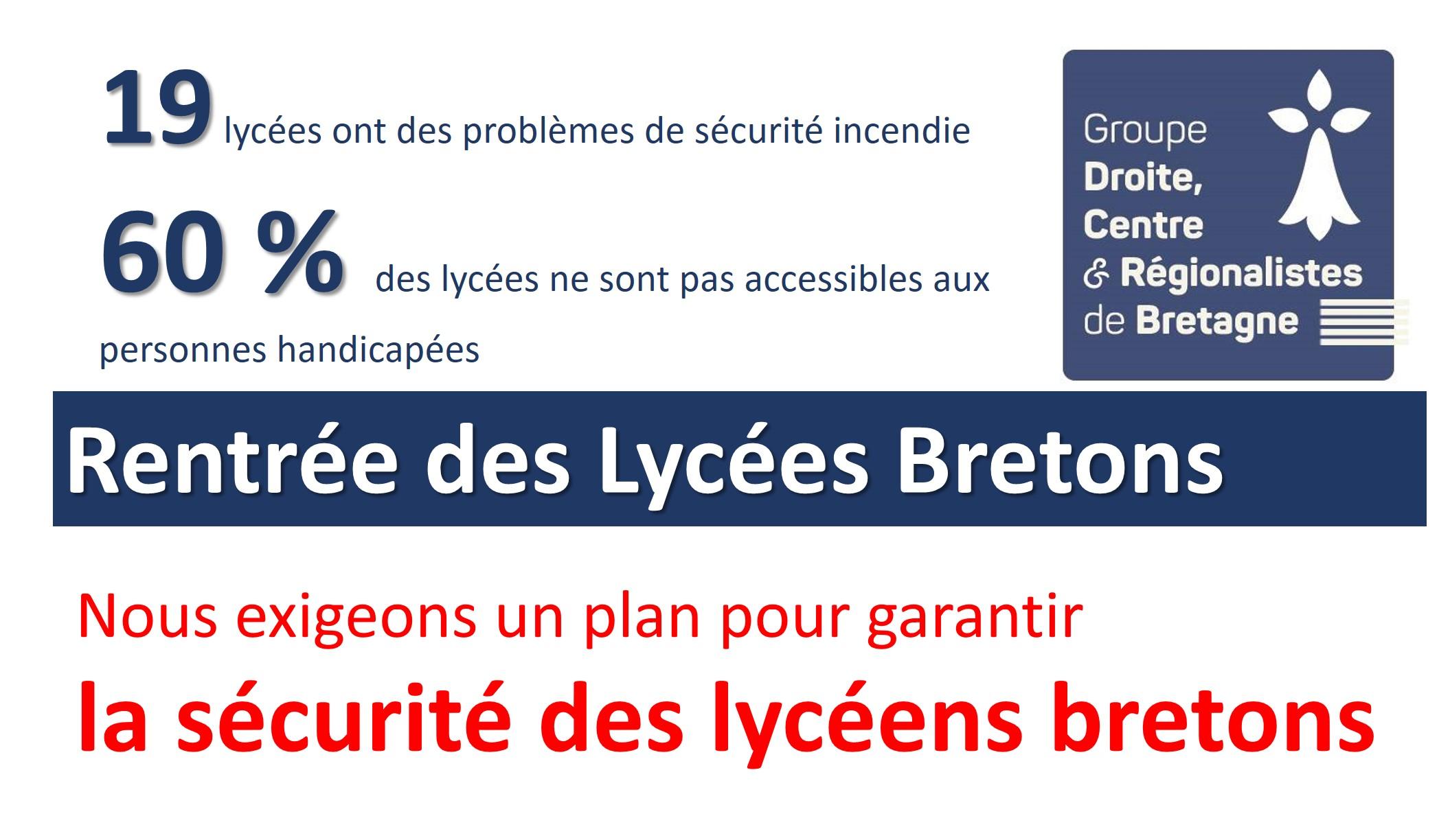 Test Sécurité des Lycées Bretons